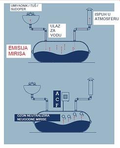 AFC shema